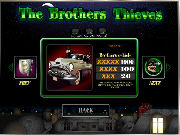 Brothers vehicle paytable. - Casino Codes