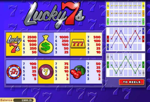 Images of Lucky 7s