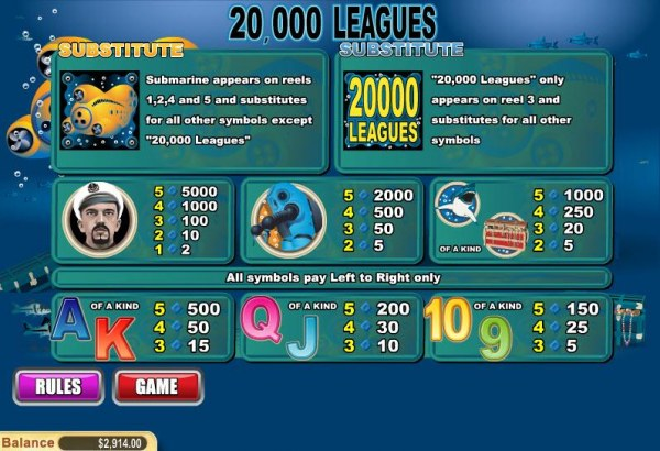20,000 Leagues by Casino Codes