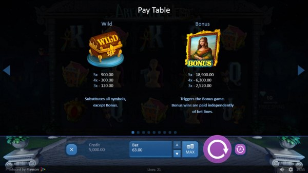 Casino Codes - Wild and Scatter symbol rules and pays.