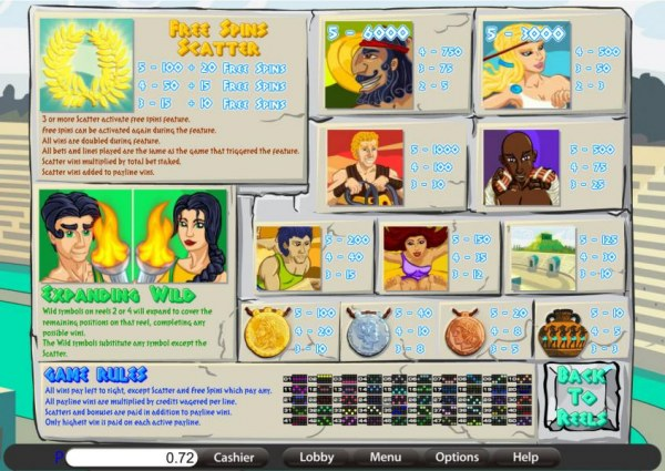 game rules, free spins scatter, expanding wild and slot game symbols paytable - Casino Codes