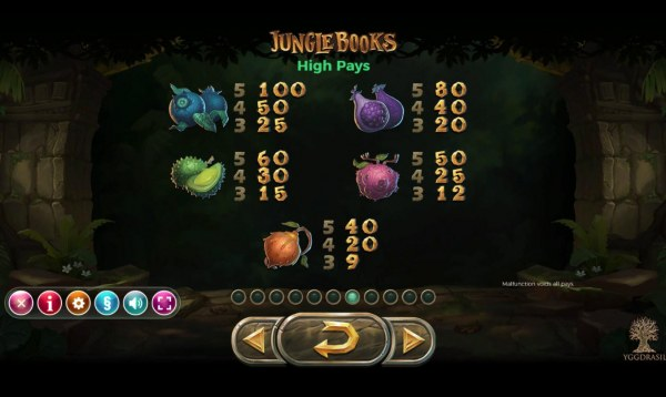 High value slot game symbols paytable by Casino Codes