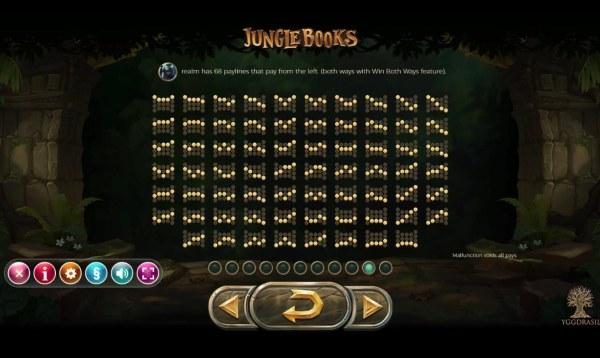 Casino Codes image of Jungle Books