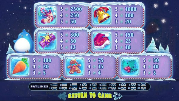 Slot game symbols paytable featuring Christmas holiday inspired isons. - Casino Codes