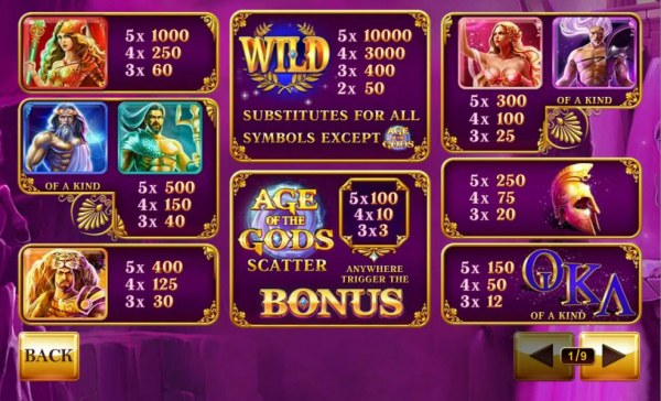 Casino Codes image of Age of the Gods