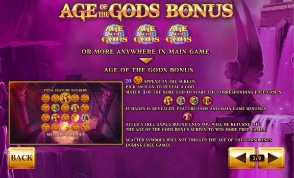 Age of the Gods by Casino Codes