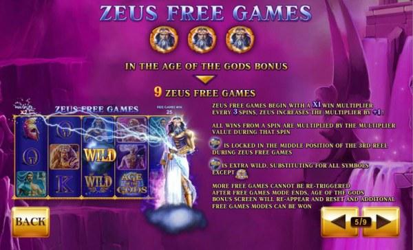 Age of the Gods screenshot