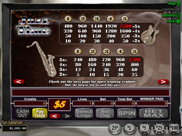 Medium Value Slot Game  Symbols Paytable. - Casino Codes