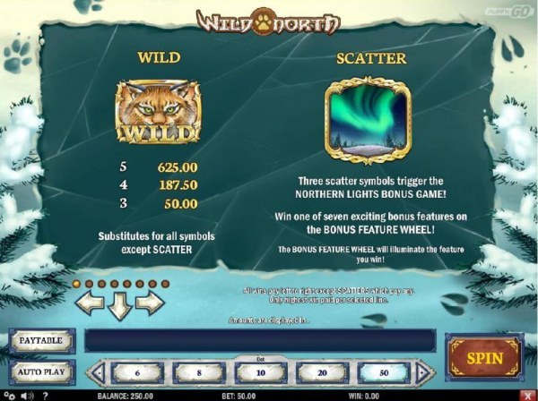 Wild symbol paytable. Three scatter symbols trigger the Northern Lights Bonus Game. Win one of 7 exciting bonus features on the bonus feature wheel by Casino Codes