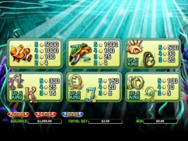 Enchanted Mermaid by Casino Codes