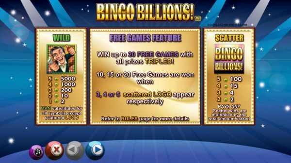 Casino Codes - Wild and scatter symbols paytable. Free games feature rules and pays.