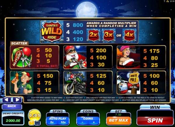 Santa's Wild Ride by Casino Codes