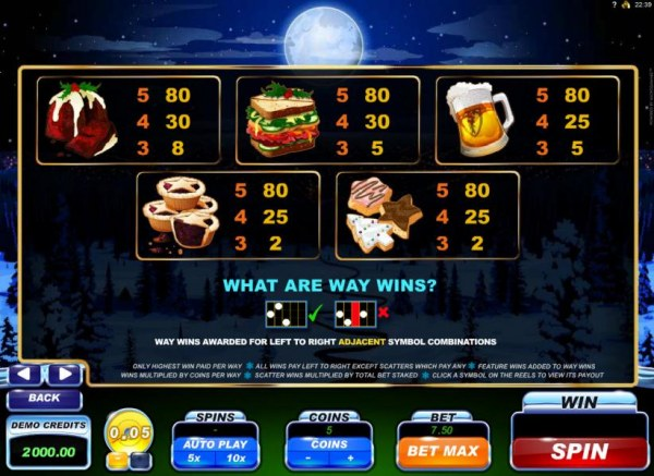 Low value game symbols paytable by Casino Codes