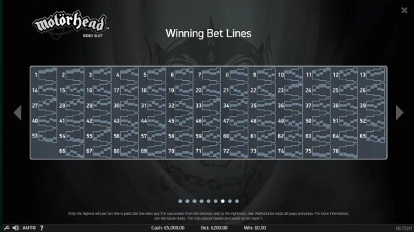 Motorhead by Casino Codes