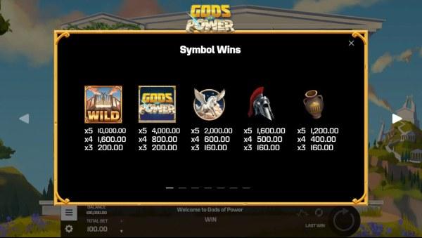 Casino Codes image of Gods of Power