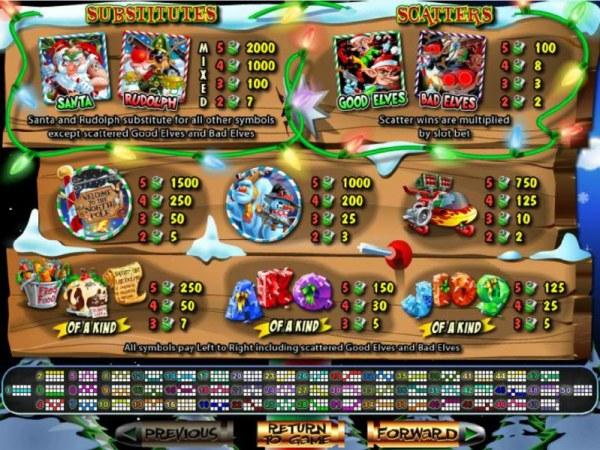 Slot game symbols paytable - Casino Codes