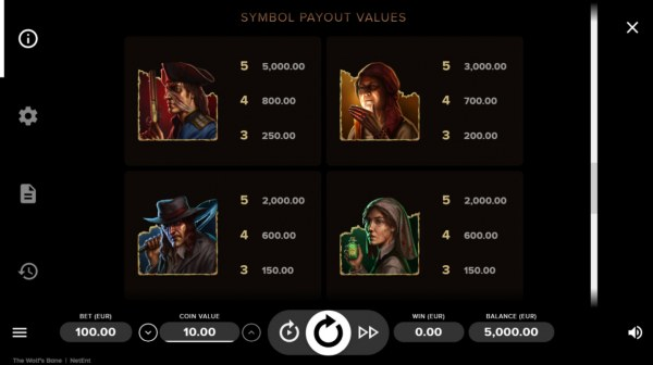 Casino Codes - Paytable - High Value Symbols