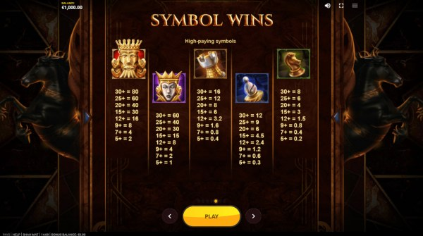 Casino Codes image of Shah Mat