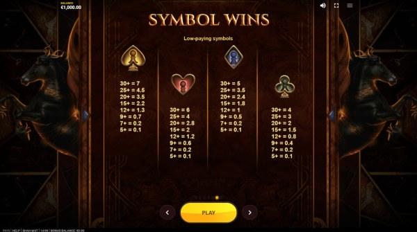 Casino Codes - Paytable - Low Value Symbols