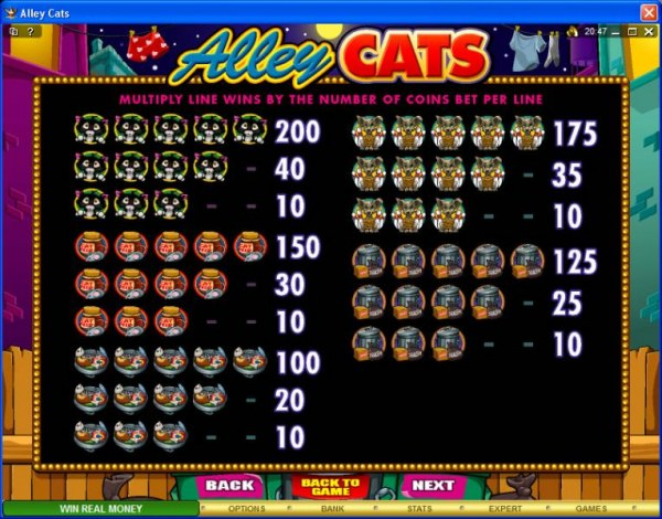 Casino Codes image of Alley Cats