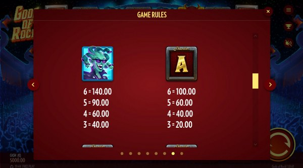 Casino Codes image of Gods of Rock