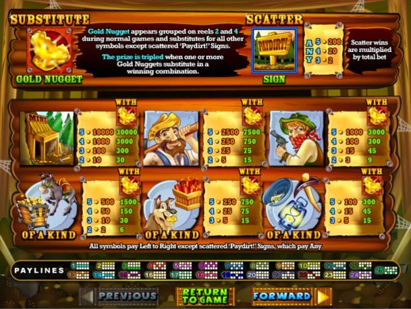 Pay Dirt! by Casino Codes