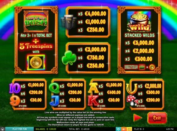 Casino Codes image of Luck of the Irish