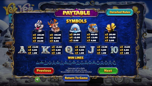 Paytable by Casino Codes