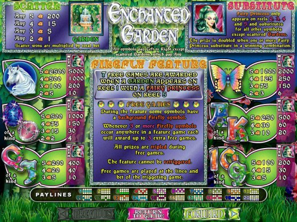 Images of Enchanted Garden