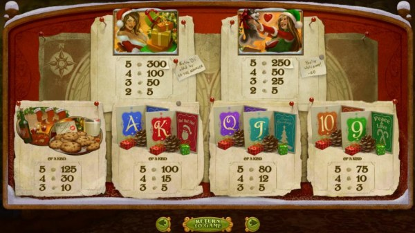 Casino Codes - Slot game symbols paytable - high value symbols include a busty Santa helper bearing gifts and a Santa helper holding a puppy.