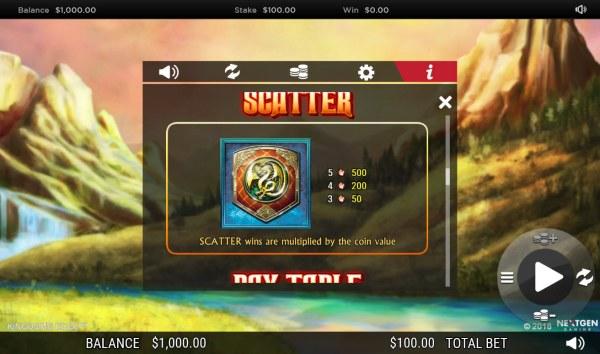 Casino Codes image of Kingdoms Edge 95