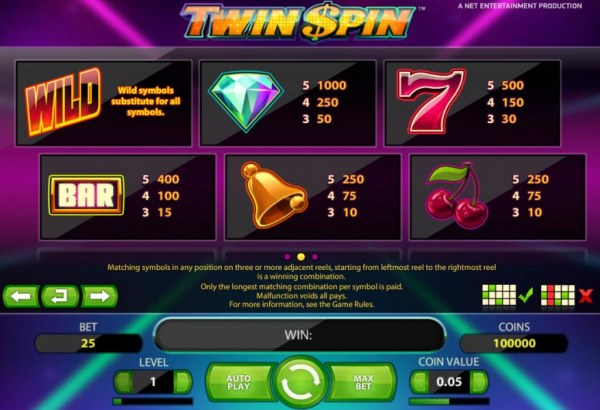 Images of Twin Spin