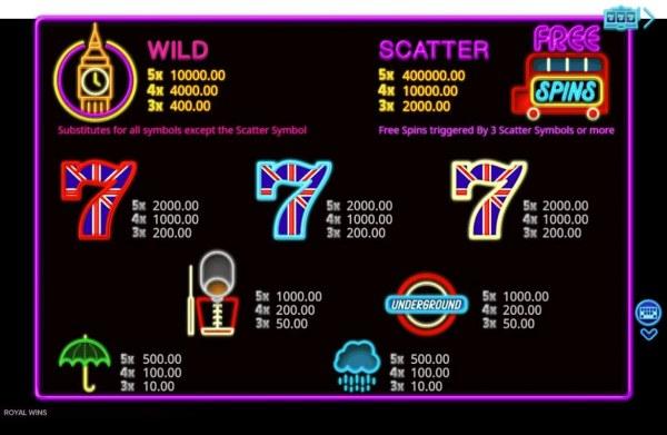 Casino Codes image of Royal Wins