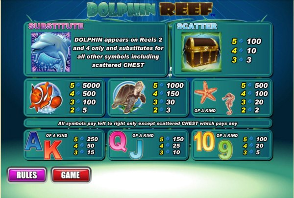 Slot game symbols paytable featuring fish inspired icons. - Casino Codes