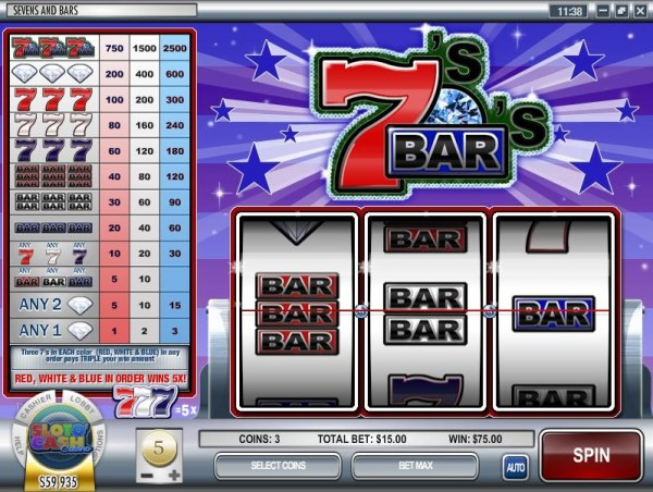 Casino Codes image of Sevens and Bars