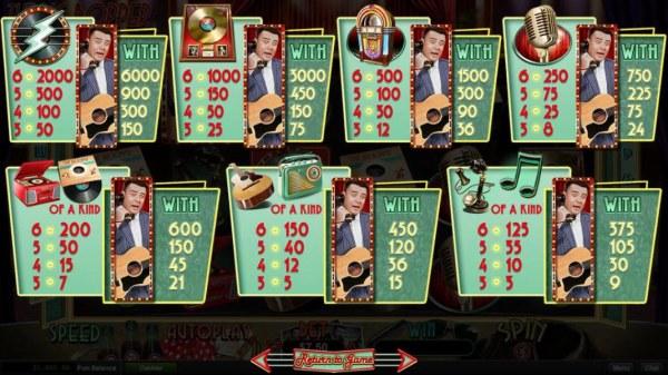 Casino Codes - Slot game symbols paytable