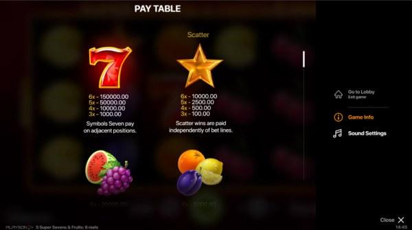 Images of Super Sevens & Fruits 6 Reels