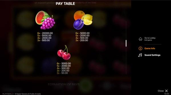 Casino Codes image of Super Sevens & Fruits 6 Reels