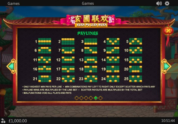 Casino Codes - Paylines 1-25