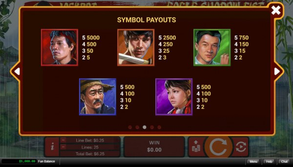 High Value Symbols by Casino Codes