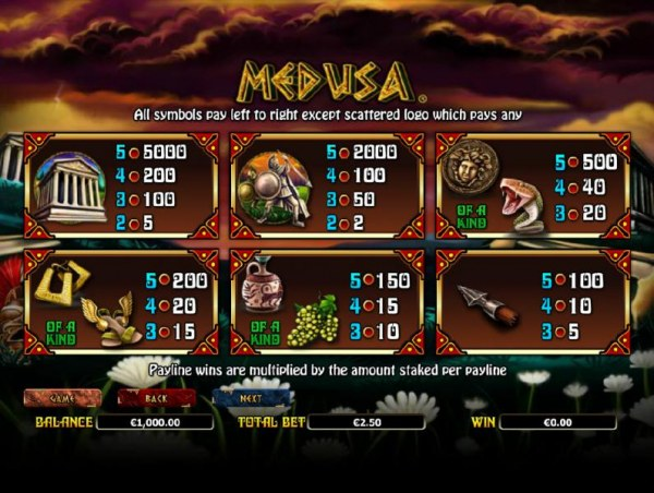 Images of Medusa
