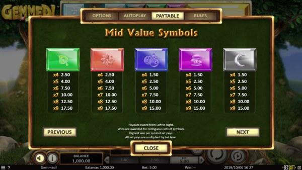 Casino Codes - Paytable - Medium Value Symbols