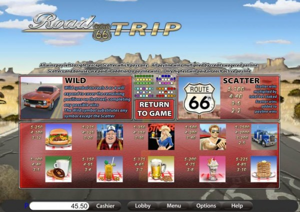 wild, scatter and slot symbols paytable by Casino Codes