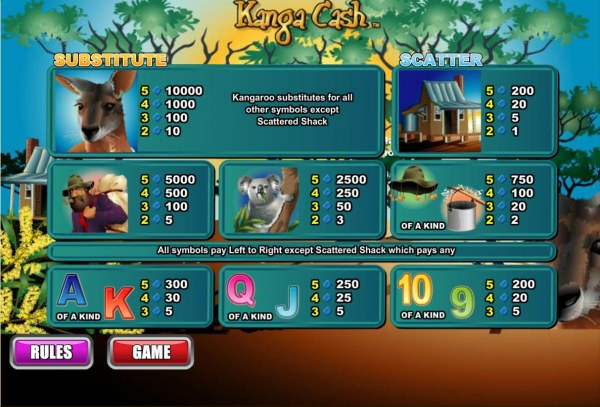 Casino Codes - Slot game symbols paytable featuring Australian outback inspired icons.