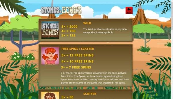 Images of Stones & Bones
