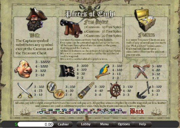 Pieces of Eight by Casino Codes