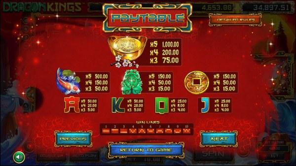 Casino Codes image of Dragon Kings