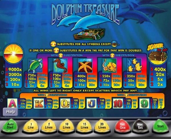 Casino Codes image of Dolphin Treasure