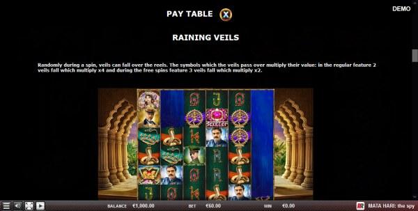 Casino Codes image of Mata Hari The Spy