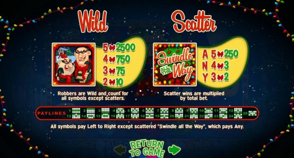 Casino Codes - Wild and Scatter Symbols Rules and Pays
